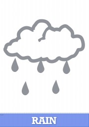 Английские карточки - NATURE AND WEATHER - Природа и погода